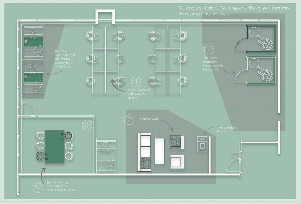 Reimagined Office Layout